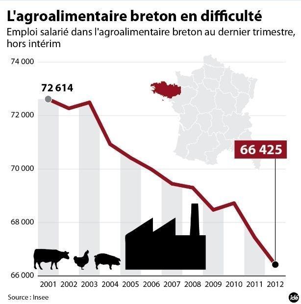 Source : LeParisien.fr
