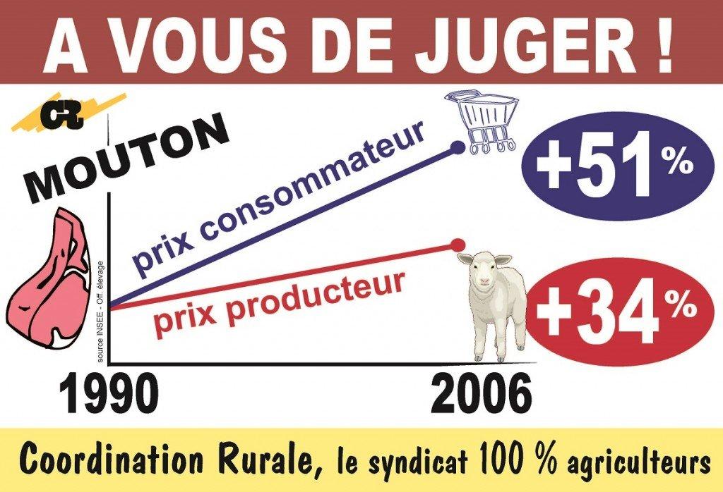 2008 06 affiche courbe mouton