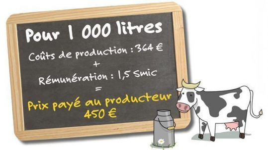 Prix du lait