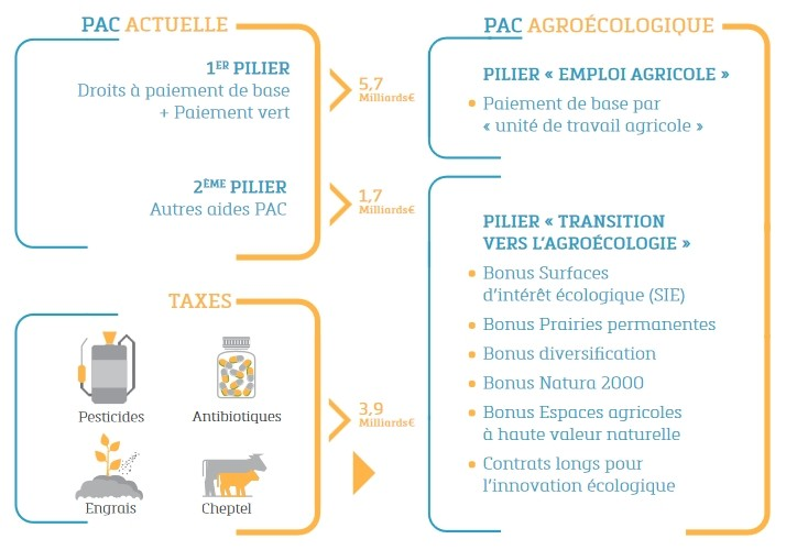 PAC_France_Stratégie